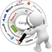 Search Engine Optimization (SEO) - GlobalItWebs Pvt. Ltd.